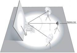 rastanovka-sveta-250x174.jpg